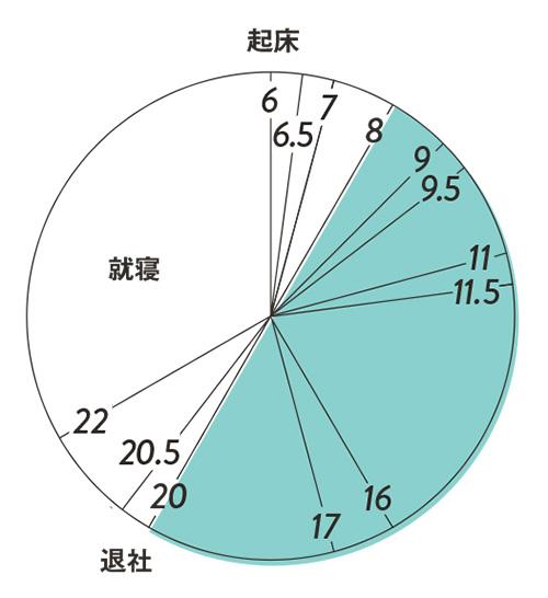 #106_p131_graf