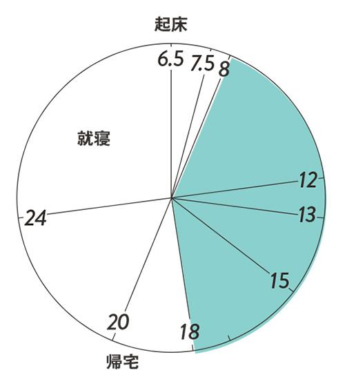 #106_p132_graf