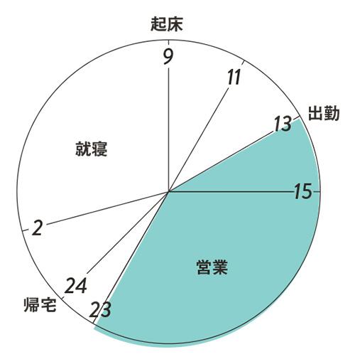 #106_p133_graf