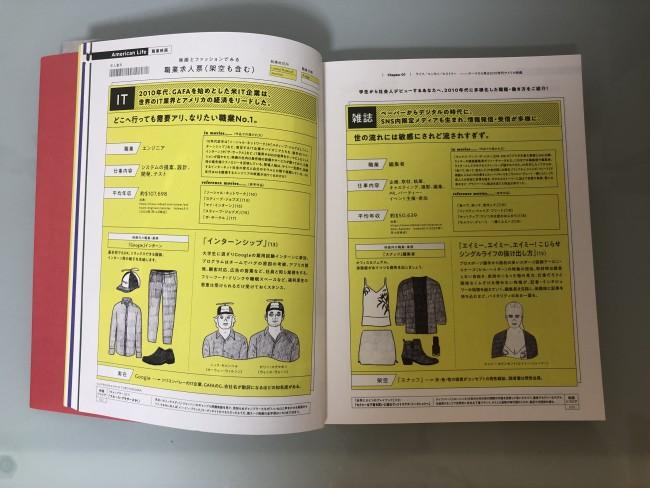 「映画とファッションでみる職業求人票(架空も含む)」